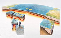 Ocean crust. Cut-away illustration of ocean geology. At top, molten rock rises from the mantle, forming new ocean plate and causing volcanic eruptions...