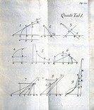 Page of diagrams from Newton´s ´Opticks´, (1704). Sir Isaac Newton (1642-1727) discovered that by refracting light through a prism, white light was di...