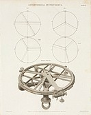 Print with diagrams of ´Mendoza´s circle´, an astronomical instrument. The engraving, taken from ´Rees Cyclopedia´ published 1812-1820, illustrates th...