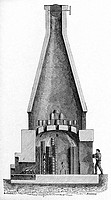 Kiln  Historical artwork of a kiln used to fire earthenware pots  Engraving from Grands Hommes et Grands Faits de l´Industrie 1880