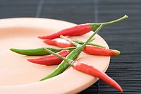 Chilli peppers on a plate (thumbnail)