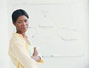 Woman standing by whiteboard with arms crossed, side view, portrait