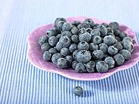 Plate of Blueberries