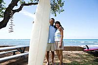 View of a couple with surfboard smiling