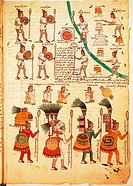 Mexico, 16th century. Codex Mendoza. Reproduction of a page with illustration of Aztec warriors armed with lances and shields.  Oxford, Bodleian Libra...
