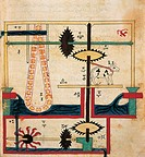 Water pump, miniature from the Book of Knowledge of Ingenious Mechanical Devices by Al-Jazari, 1203, Turkey.  Istanbul, Topkapi Sarayi Muzesi Kutuphan...