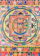 Panchabuddha Mandala, depicting five forms of Buddha symbolising five kinds of wisdom: Virochana-reality wisdom, Akshobhya-mirrorlike wisdom, Ratnasam...
