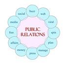 Public Relations Circular Word Concept