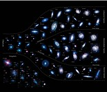 Earth's neighbouring galaxies. Computer illustration depicting the 'lifestyles' of 75 galaxies that neighbour the Milky Way. Composed from images take...