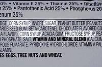 Sugar ingredients