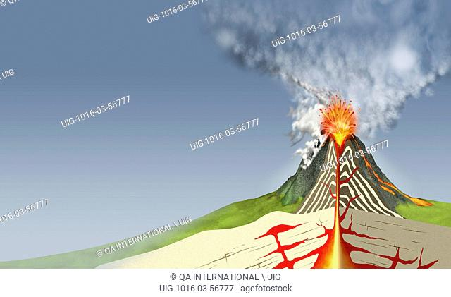Landform built up as lava and ash are ejected from the upper mantle during successive eruptions, accumulating and solidifying on the surface