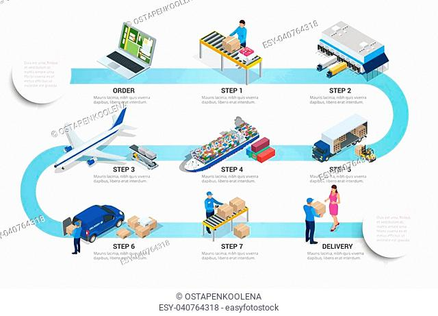 Isometric delivery concept with isometric vehicles for cargo transport. International trade logistics network. Road, air, sea freight, customs clearance