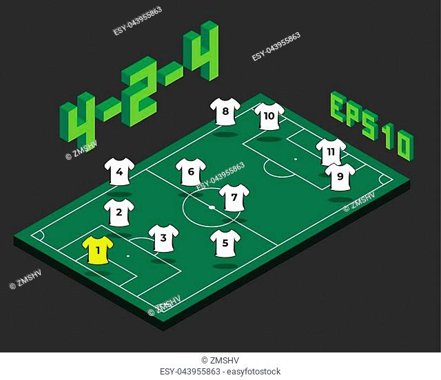 Football 4-2-4 formation with isometric field. Soccer popular strategy concept. Vector championship tactics template