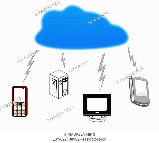 Connecting Cloud Computing