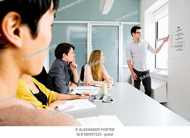 Young people sitting at conference table, man explaining chart