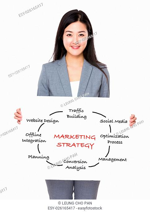 Young businesswoman holding a poster showing with marketing strategy concept