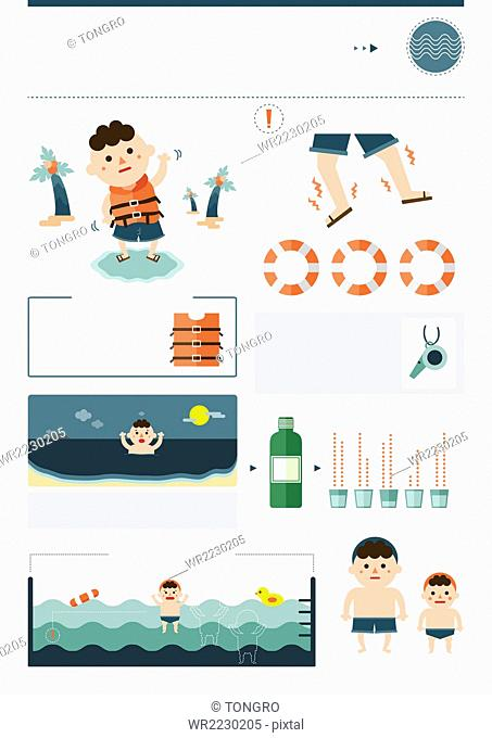 Various infographic images representing safety on swimming