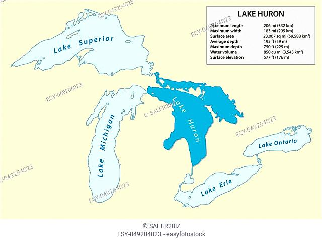 Information vector map of Lake Huron in North America