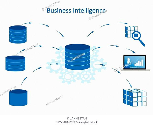 Business Intelligence infographic concept. Data processing flow with data sources, ETL, datawarehouse, OLAP, data mining and business analysis