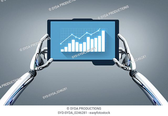 robot hands with chart on tablet pc screen
