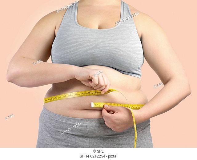 Overweight woman measuring waist