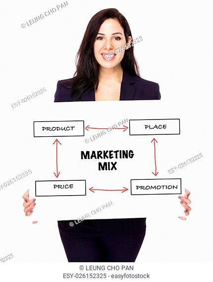 Young businesswoman holding a placard showing business mix concept