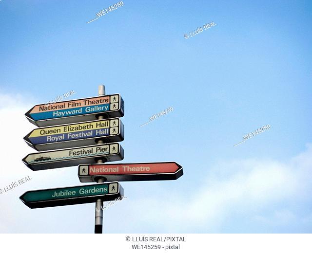 Tourist signpost, London, England