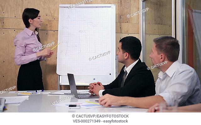 Questions and answers during business presentation