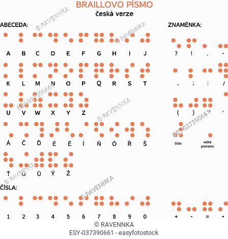 Czech version of Braille alphabet, numbers and punctuation in Czech language