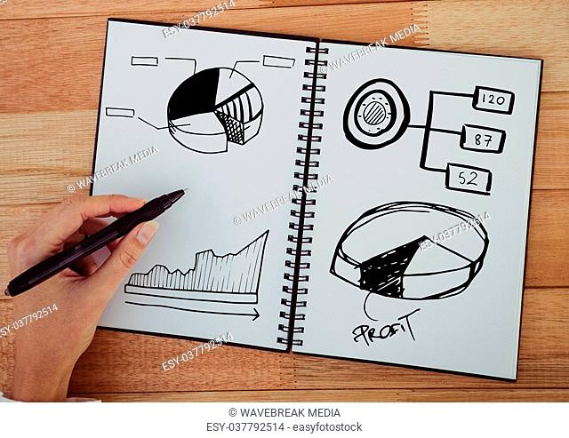 Hand drawing graphs