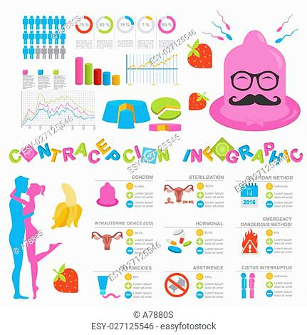 Contraception methods graphic template. Birth control. Condoms kit. Constructor for creating your own design, infographics. Vector illustration