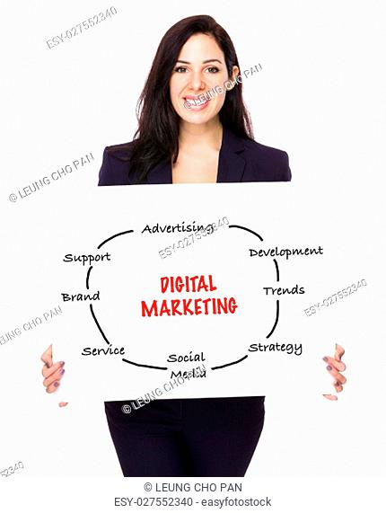 Businesswoman holding a placard showing with digital marketing concept