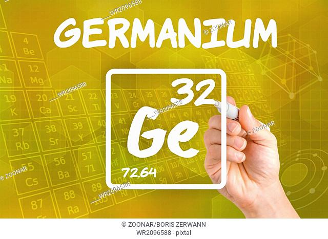 Symbol for the chemical element germanium
