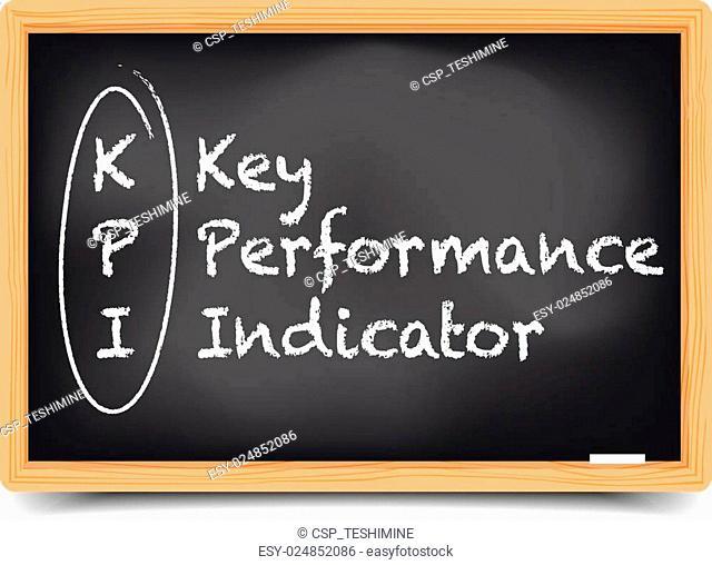 KPI Blackboard