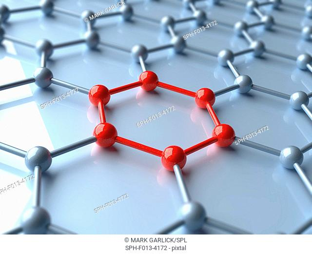 Graphene sheet. Graphene is a planar sheet of carbon atoms arranged in a hexagonal pattern. Stacked graphene sheets form the common material graphite
