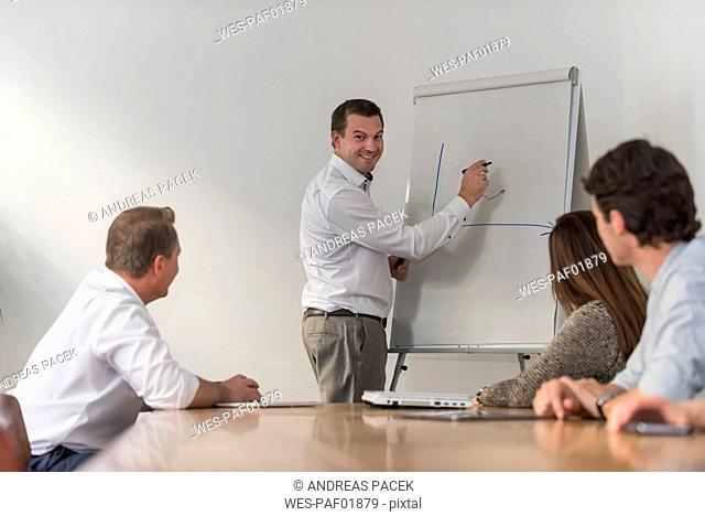 Smiling businessman leading a presentation at flip chart in office
