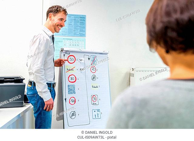 Male driving instructor pointing at speed limit on classroom flipchart