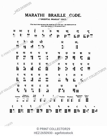'Marathi Braille Code', 1919. Artist: Unknown