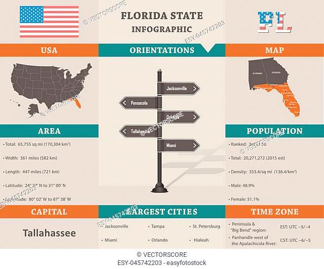 USA - Florida state infographic template