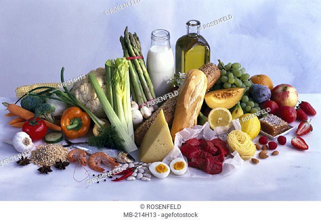 Food groups, Foodstuff