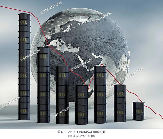 Globe and stacked oil barrels, Africa, Europe, Asia, price erosion