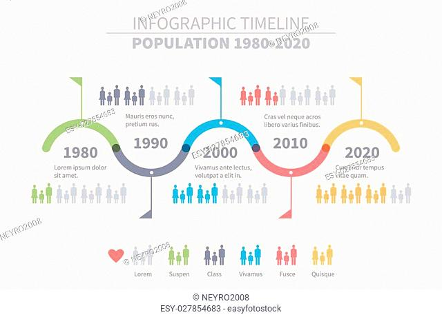 Colored Population Timeline Inforgraphic Design from 1980 to 2020 on Off White Background