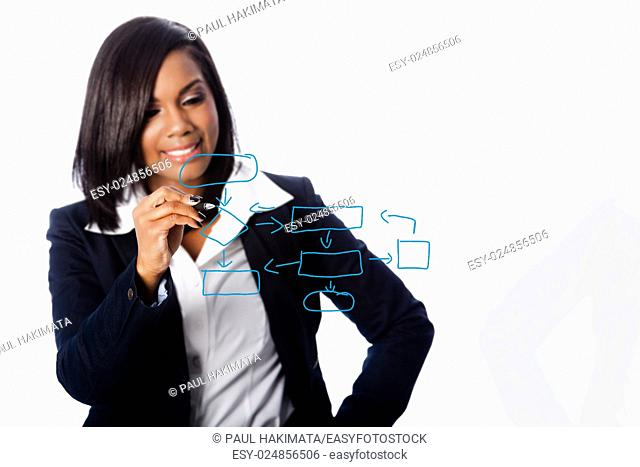 Beautiful happy smiling business woman drawing concept flow chart consulting strategy