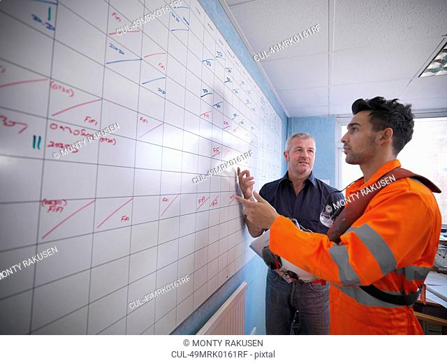 Workers planning operations on board
