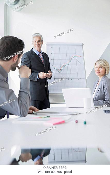 Business people in meeting discussing new strategies