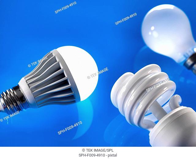 Standard, energy saving and LED lightbulbs