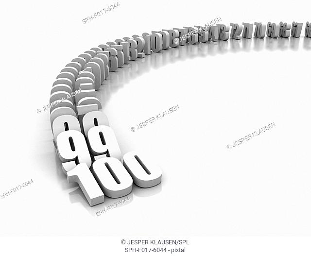 Numbers in a line starting with 100, illustration