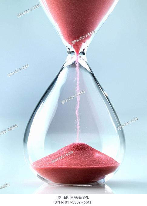 Sand flowing through an hourglass