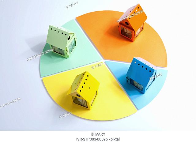 High angle view of pie chart with model of houses