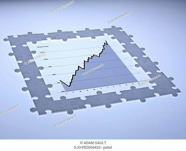 Puzzle pieces surrounding ascending line graph